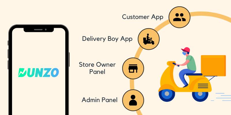 develop app like dunzo