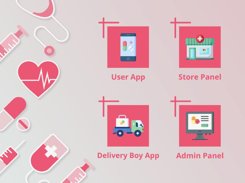 medicine delivery app panel